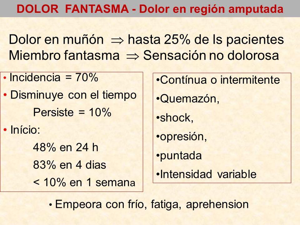 DOLOR FANTASMA - Dolor en región amputada Incidencia = 70% Disminuye con el tiempo Persiste = 10% Início: 48% en 24 h 83% en 4 dias < 10% en 1 seman a