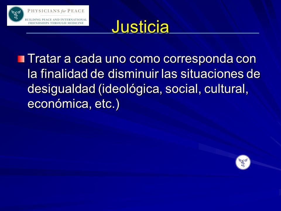 ____________________________________________________________ Justicia Tratar a cada uno como corresponda con la finalidad de disminuir las situaciones de desigualdad (ideológica, social, cultural, económica, etc.)