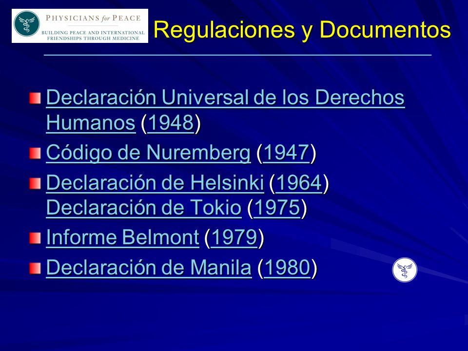 ____________________________________________________________ Regulaciones y Documentos Declaración Universal de los Derechos HumanosDeclaración Universal de los Derechos Humanos (1948) 1948 Declaración Universal de los Derechos Humanos1948 Código de NurembergCódigo de Nuremberg (1947) 1947 Código de Nuremberg1947 Declaración de HelsinkiDeclaración de Helsinki (1964) Declaración de Tokio (1975) 1964 Declaración de Tokio1975 Declaración de Helsinki1964 Declaración de Tokio1975 Informe BelmontInforme Belmont (1979) 1979 Informe Belmont1979 Declaración de ManilaDeclaración de Manila (1980) 1980 Declaración de Manila1980