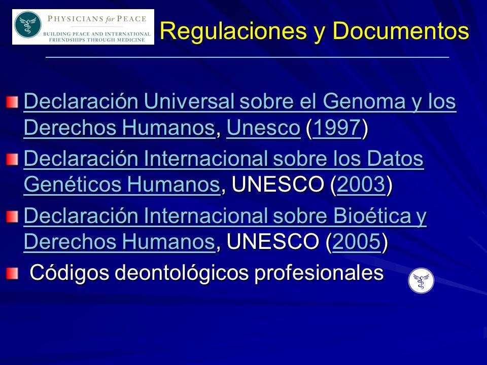 ____________________________________________________________ Regulaciones y Documentos Declaración Universal sobre el Genoma y los Derechos HumanosDeclaración Universal sobre el Genoma y los Derechos Humanos, Unesco (1997) Unesco1997 Declaración Universal sobre el Genoma y los Derechos HumanosUnesco1997 Declaración Internacional sobre los Datos Genéticos HumanosDeclaración Internacional sobre los Datos Genéticos Humanos, UNESCO (2003) 2003 Declaración Internacional sobre los Datos Genéticos Humanos2003 Declaración Internacional sobre Bioética y Derechos HumanosDeclaración Internacional sobre Bioética y Derechos Humanos, UNESCO (2005) 2005 Declaración Internacional sobre Bioética y Derechos Humanos2005 Códigos deontológicos profesionales Códigos deontológicos profesionales