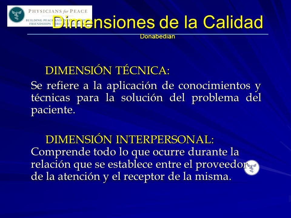____________________________________________________________ Dimensiones de la Calidad Donabedian DIMENSIÓN TÉCNICA: DIMENSIÓN TÉCNICA: Se refiere a la aplicación de conocimientos y técnicas para la solución del problema del paciente.