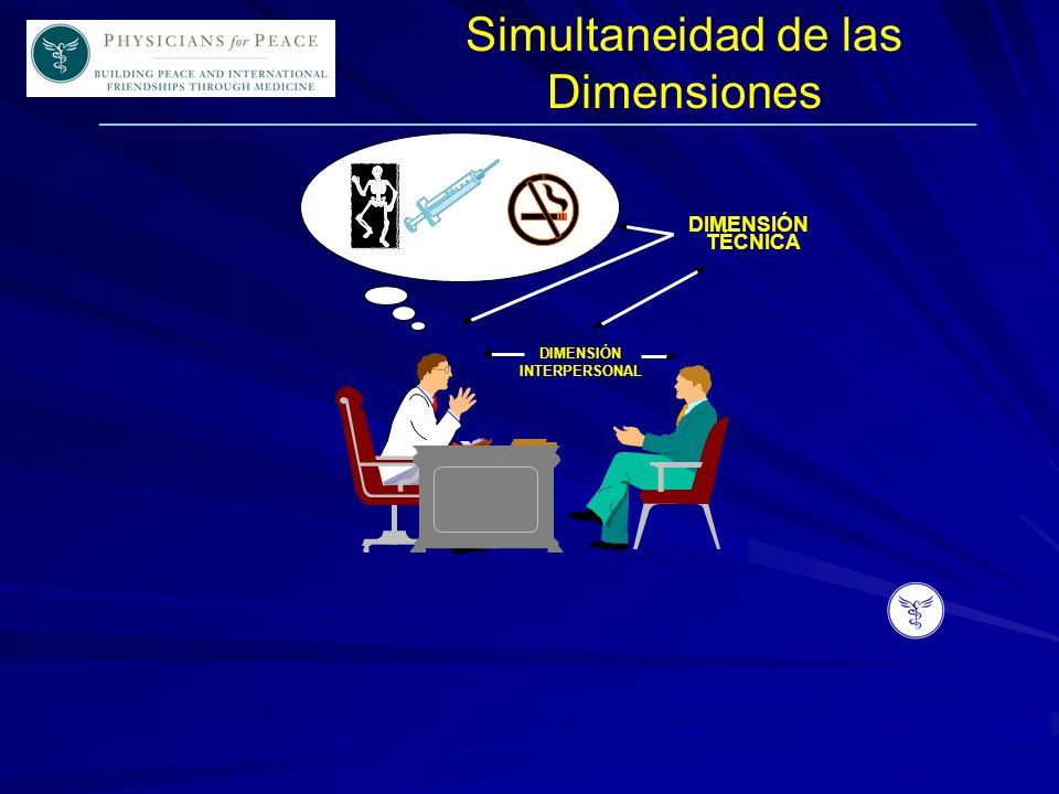 ____________________________________________________________ DIMENSIÓN INTERPERSONAL DIMENSIÓN TÉCNICA Simultaneidad de las Dimensiones