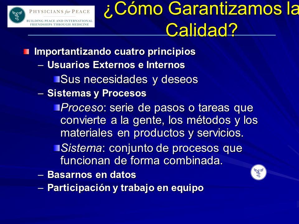 ____________________________________________________________ ¿Cómo Garantizamos la Calidad.
