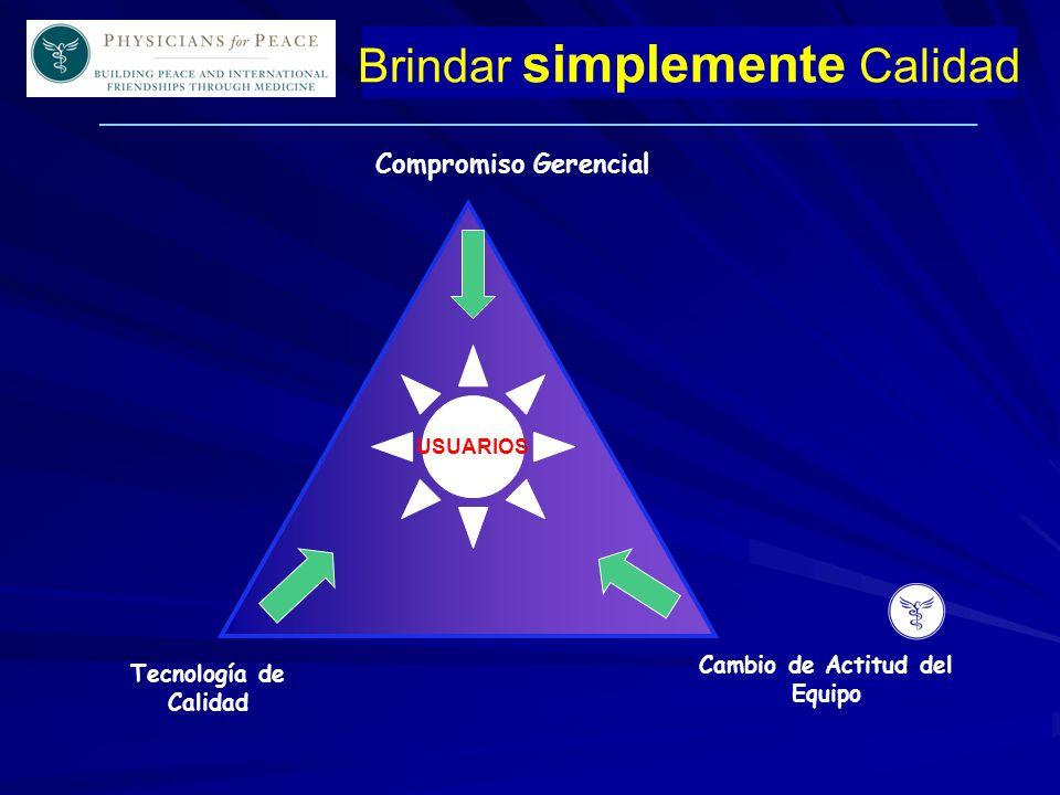 ____________________________________________________________ USUARIOS Cambio de Actitud del Equipo Brindar simplemente Calidad Tecnología de Calidad Compromiso Gerencial