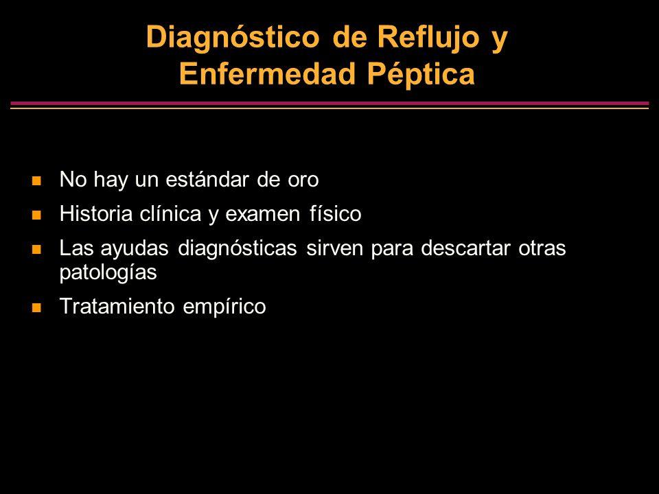 Diagnóstico de Reflujo y Enfermedad Péptica No hay un estándar de oro Historia clínica y examen físico Las ayudas diagnósticas sirven para descartar o