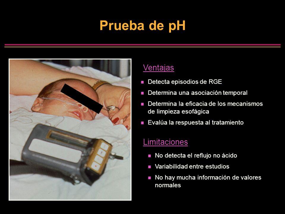 Prueba de pH No detecta el reflujo no ácido Variabilidad entre estudios No hay mucha información de valores normales Limitaciones Detecta episodios de