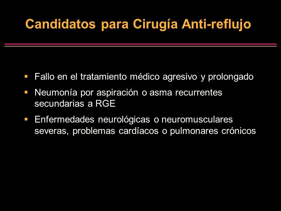 Candidatos para Cirugίa Anti-reflujo Fallo en el tratamiento médico agresivo y prolongado Neumonía por aspiración o asma recurrentes secundarias a RGE