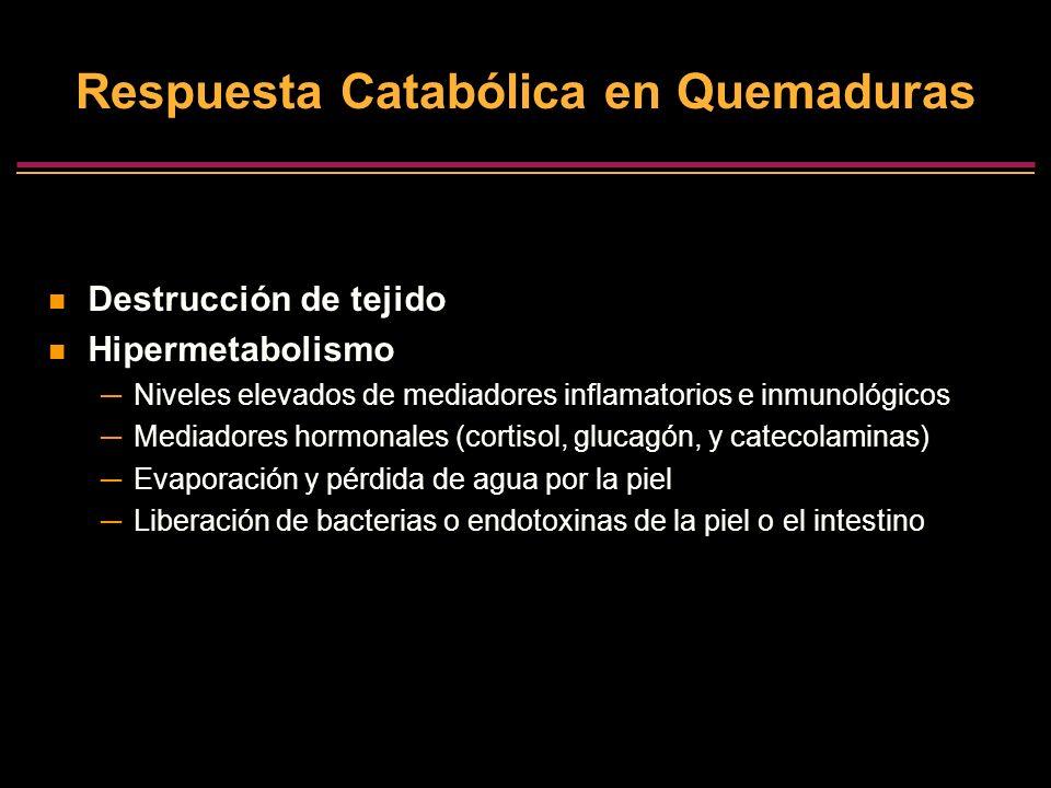 Respuesta Catabólica en Quemaduras Destrucción de tejido Hipermetabolismo Niveles elevados de mediadores inflamatorios e inmunológicos Mediadores horm