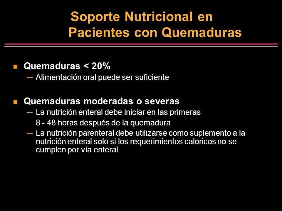 Soporte Nutricional en Pacientes con Quemaduras Quemaduras < 20% Alimentación oral puede ser suficiente Quemaduras moderadas o severas La nutrición en