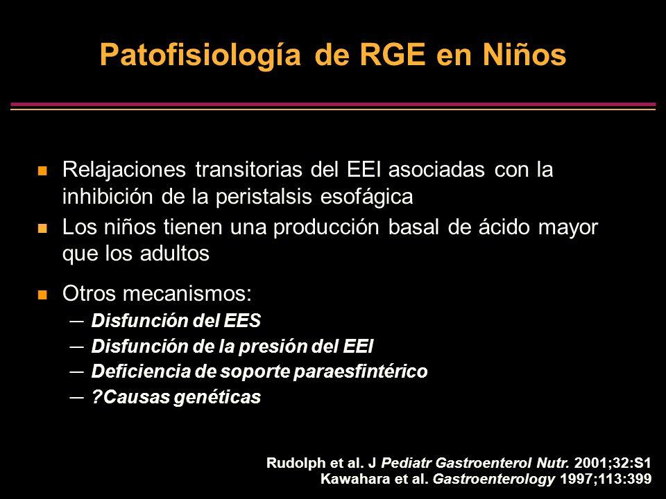 Patofisiologίa de RGE en Niños Relajaciones transitorias del EEI asociadas con la inhibición de la peristalsis esofágica Los niños tienen una producci