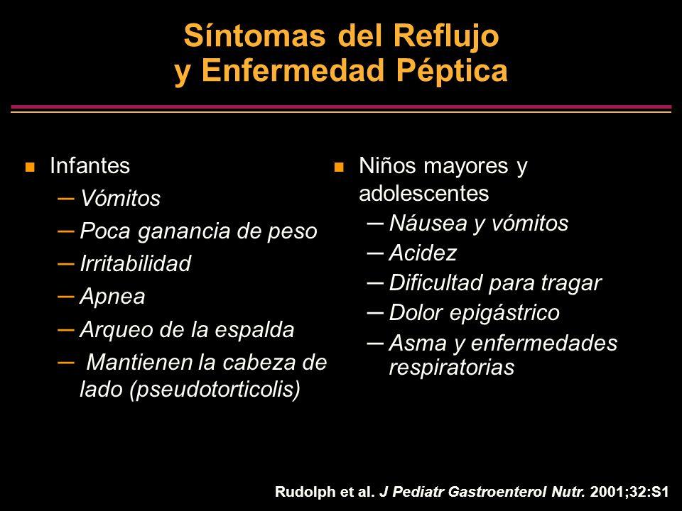 Sίntomas Menos Frecuentes Hematemesis Anemia por deficiencia de hierro Retardo en el crecimiento Tos recurrente y ronquera Asma/neumonίa Sίndrome de Sandifer Caries dentales Rudolph et al.