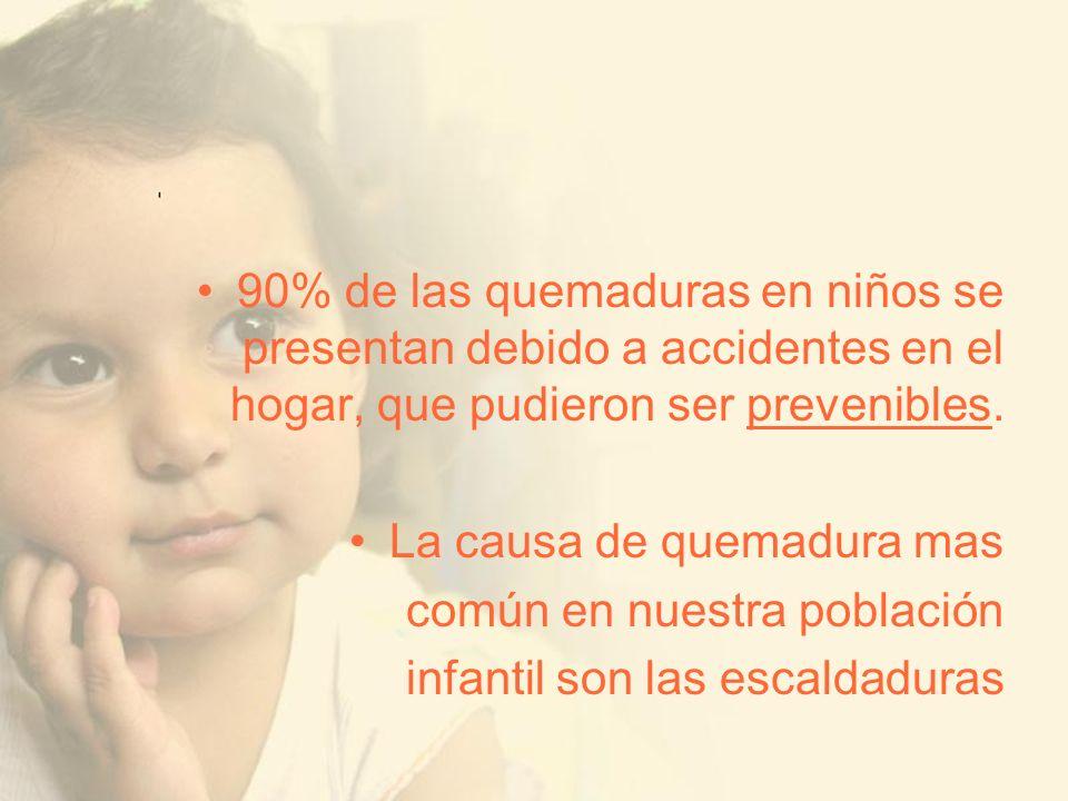 90% de las quemaduras en niños se presentan debido a accidentes en el hogar, que pudieron ser prevenibles. La causa de quemadura mas común en nuestra