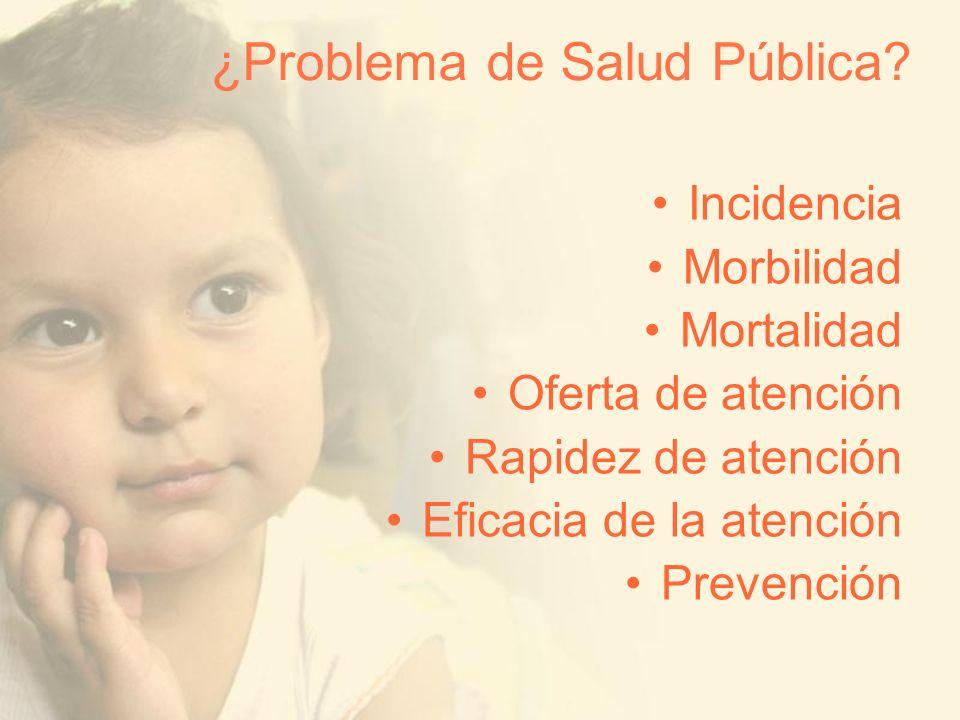 ¿Problema de Salud Pública? Incidencia Morbilidad Mortalidad Oferta de atención Rapidez de atención Eficacia de la atención Prevención