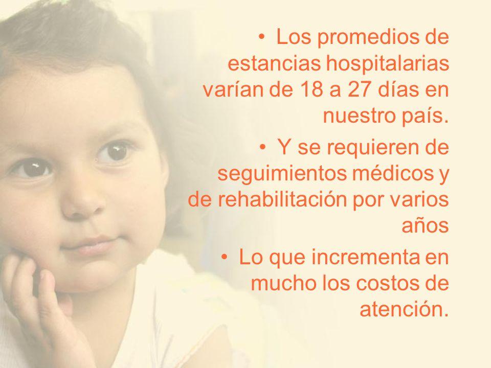 Los promedios de estancias hospitalarias varían de 18 a 27 días en nuestro país. Y se requieren de seguimientos médicos y de rehabilitación por varios