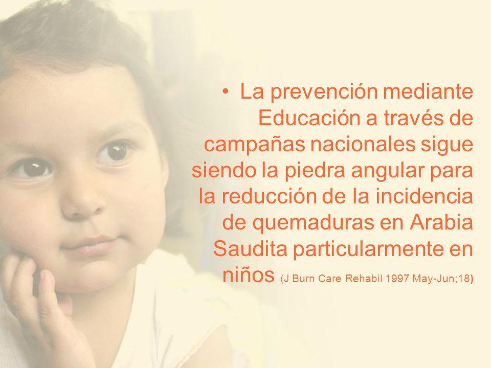 La prevención mediante Educación a través de campañas nacionales sigue siendo la piedra angular para la reducción de la incidencia de quemaduras en Ar