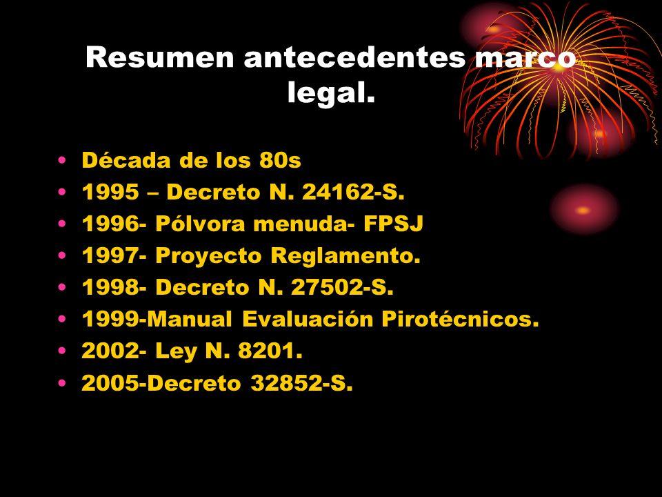 Resumen antecedentes marco legal. Década de los 80s 1995 – Decreto N. 24162-S. 1996- Pólvora menuda- FPSJ 1997- Proyecto Reglamento. 1998- Decreto N.