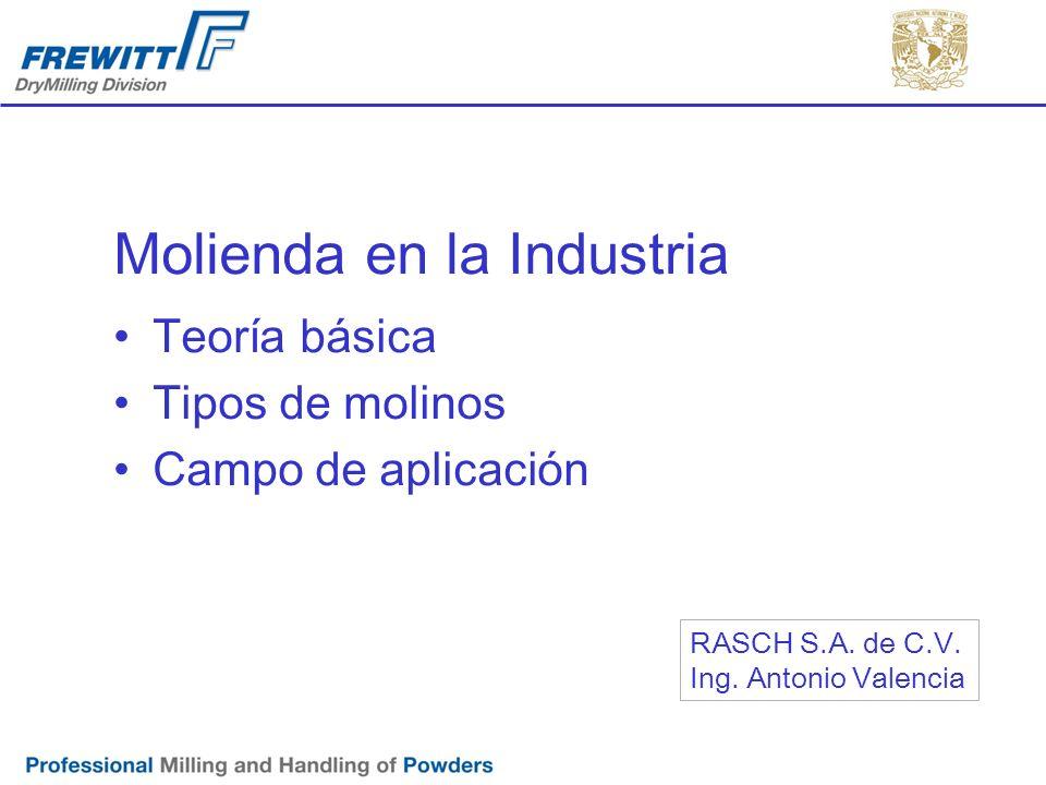 Molienda en la Industria Teoría básica Tipos de molinos Campo de aplicación RASCH S.A. de C.V. Ing. Antonio Valencia
