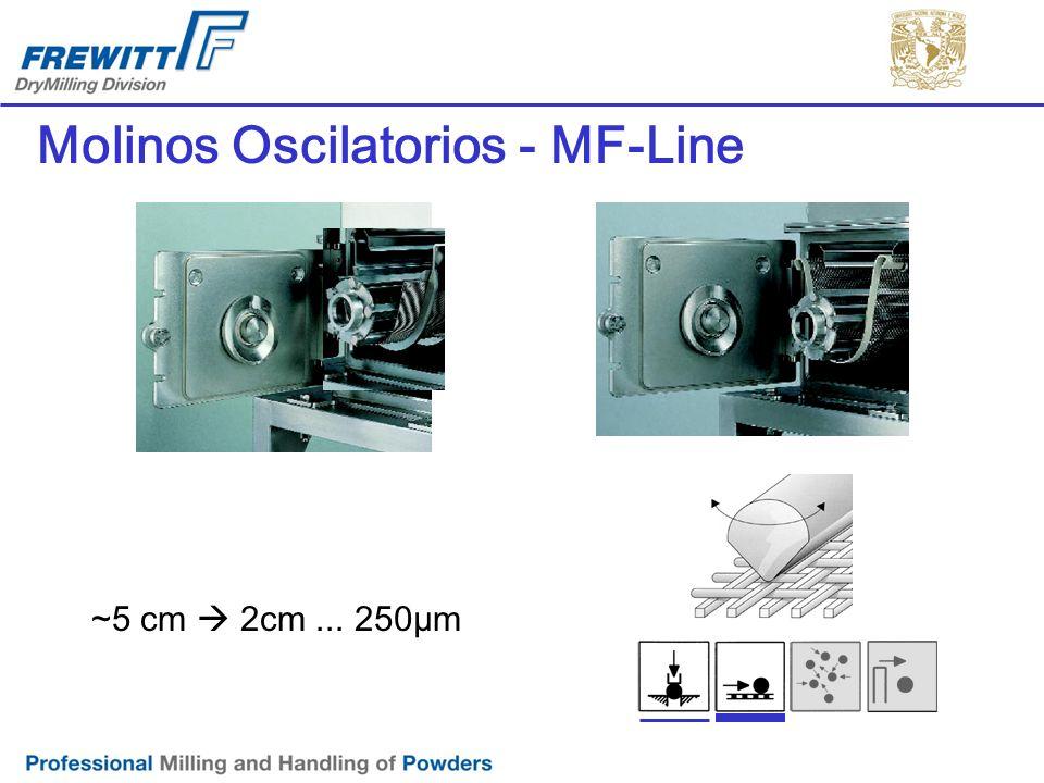 Molinos Oscilatorios - MF-Line ~5 cm 2cm... 250 μ m