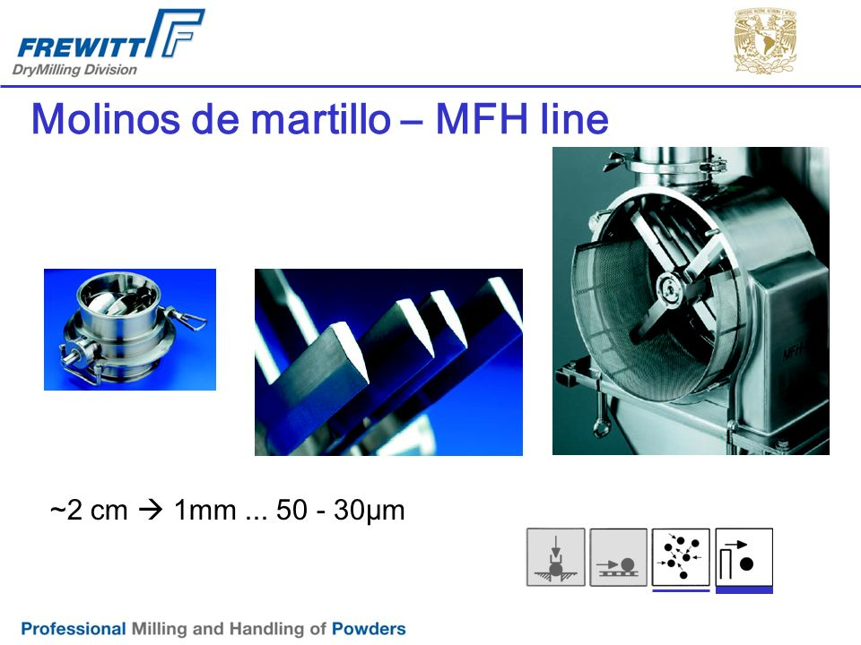 Molinos de martillo – MFH line ~2 cm 1mm... 50 - 30 μ m