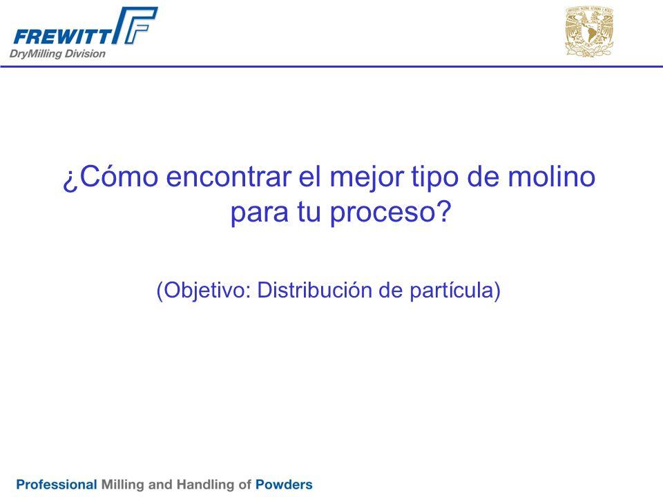 Molinos cónicos - Coniwitt ~3 cm 1cm... 150 μ m