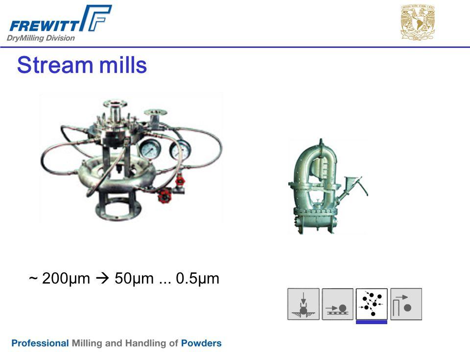 Stream mills ~ 200 μ m 50 μ m... 0.5 μ m