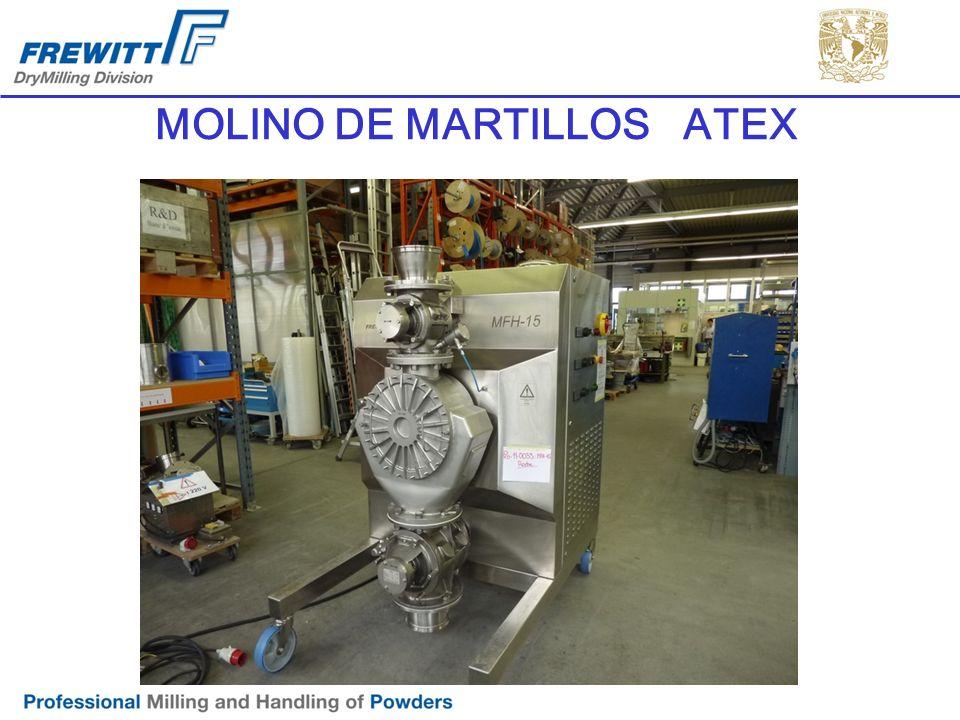 MOLINO DE MARTILLOS ATEX