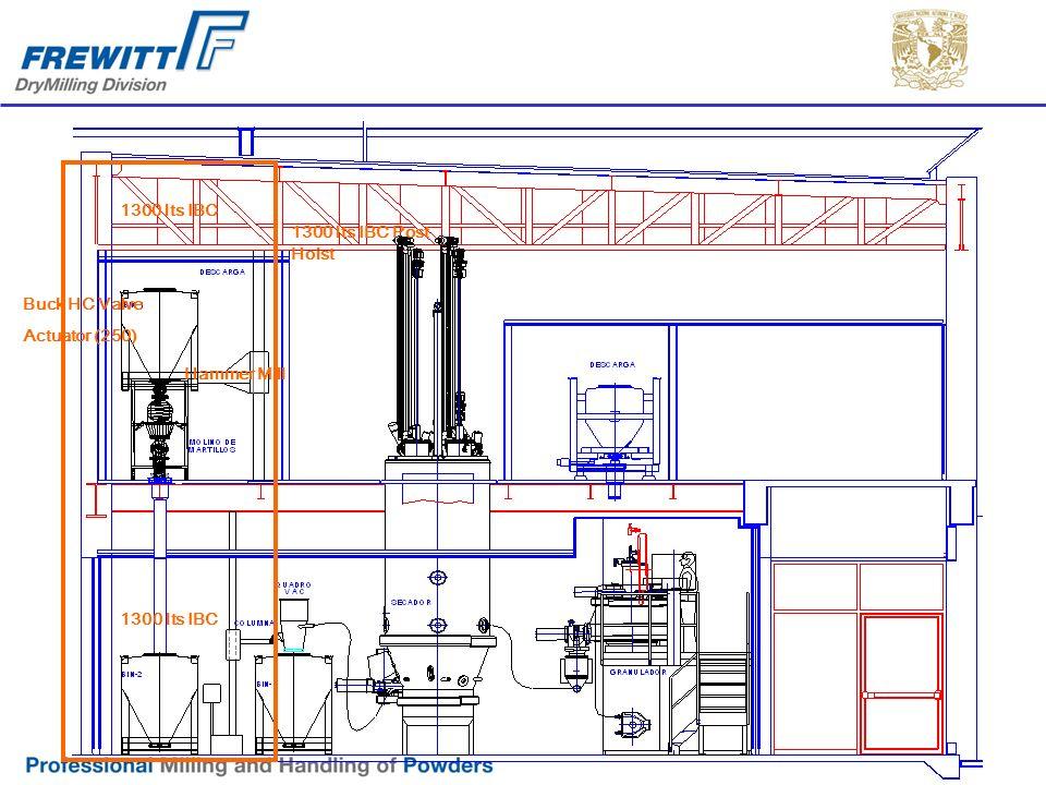 1300 lts IBC Post Hoist 1300 lts IBC Buck HC Valve Actuator (250) Hammer Mill 1300 lts IBC