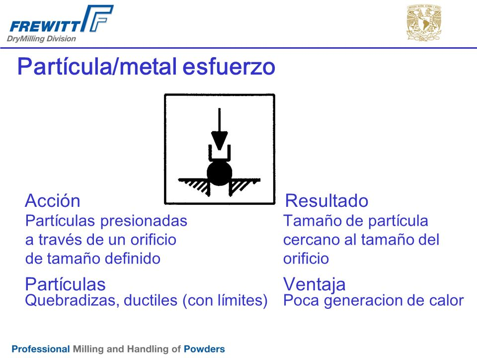 Partículas: fricción/rubbing AcciónResultado Particulas: son friccionadas a través de una superficie perforada Tamaño de partícula cercano al tamaño del orificio Partículas Quebradizas, ductiles (con límites) Ventajas Simple