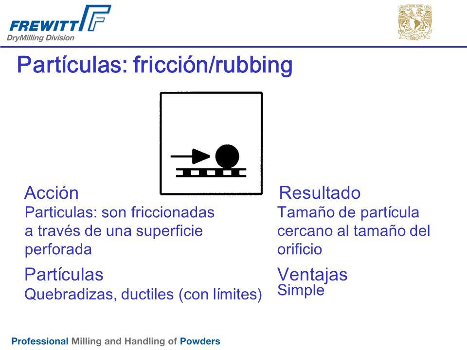Partículas: fricción/rubbing AcciónResultado Particulas: son friccionadas a través de una superficie perforada Tamaño de partícula cercano al tamaño d