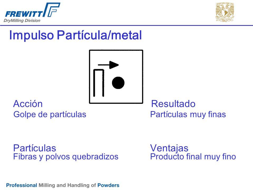 Impulso Partícula/metal Fibras y polvos quebradizos AcciónResultado Golpe de partículasPartículas muy finas PartículasVentajas Producto final muy fino