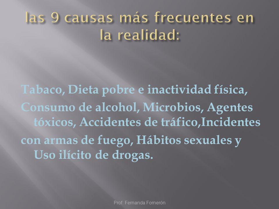 Tabaco, Dieta pobre e inactividad física, Consumo de alcohol, Microbios, Agentes tóxicos, Accidentes de tráfico,Incidentes con armas de fuego, Hábitos