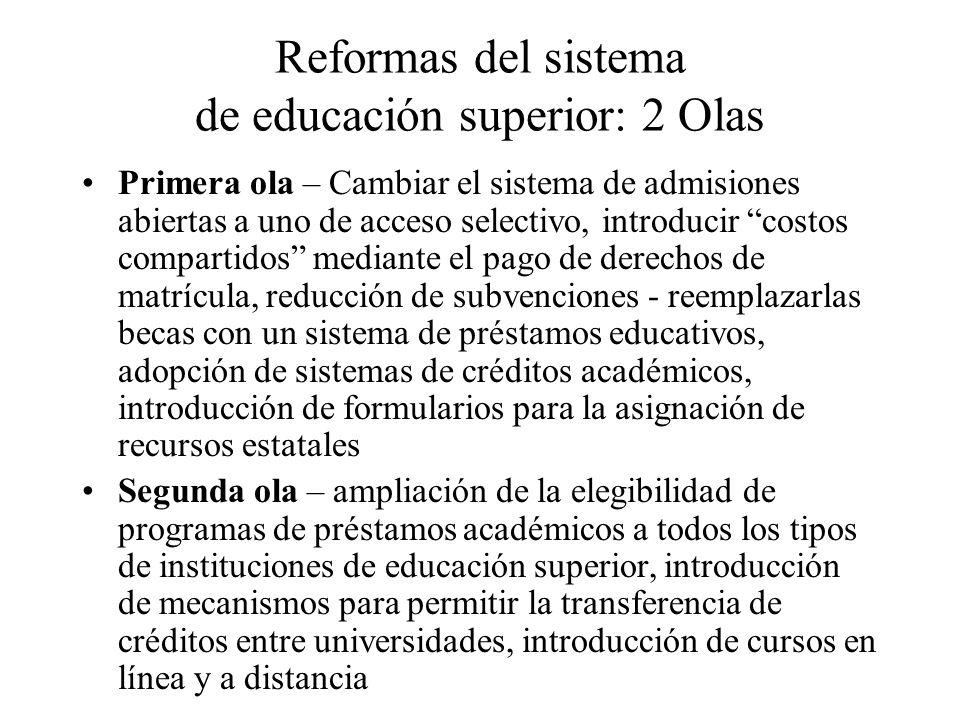 Reformas del sistema de educación superior: 2 Olas Primera ola – Cambiar el sistema de admisiones abiertas a uno de acceso selectivo, introducir costo