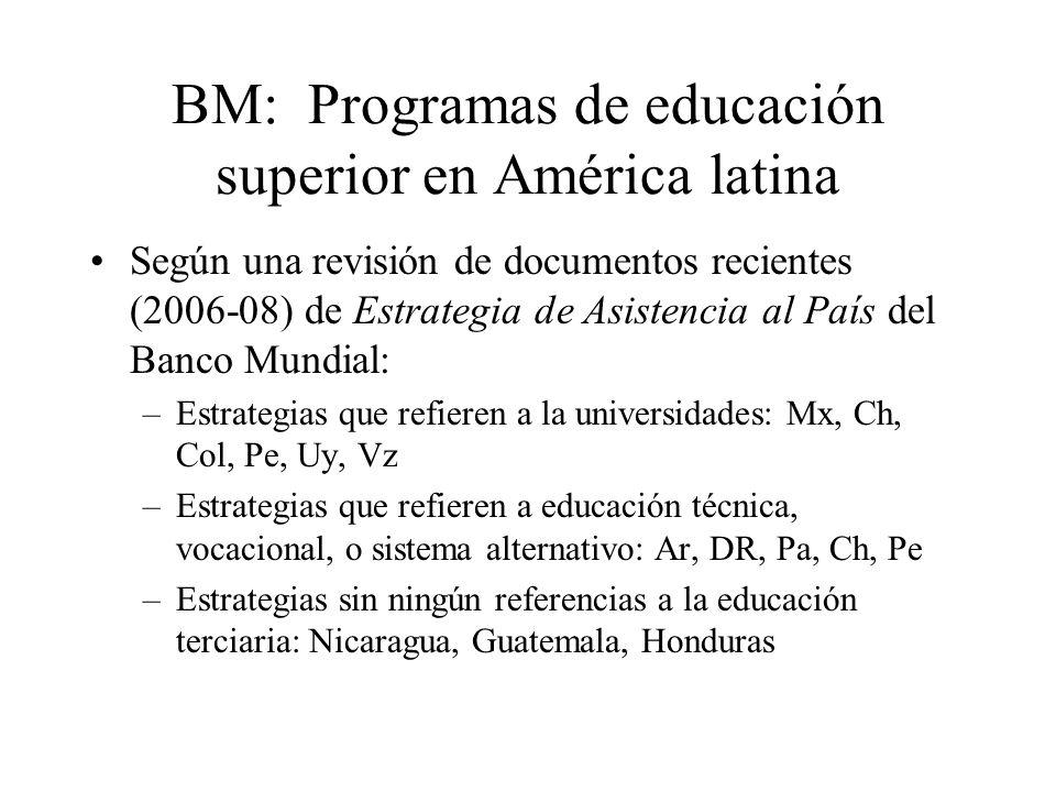 BM: Programas de educación superior en América latina Según una revisión de documentos recientes (2006-08) de Estrategia de Asistencia al País del Ban