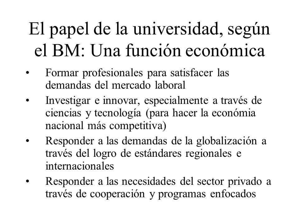 El papel de la universidad, según el BM: Una función económica Formar profesionales para satisfacer las demandas del mercado laboral Investigar e inno