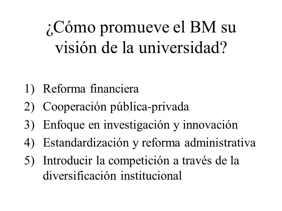 ¿Cómo promueve el BM su visión de la universidad? 1)Reforma financiera 2)Cooperación pública-privada 3)Enfoque en investigación y innovación 4)Estanda