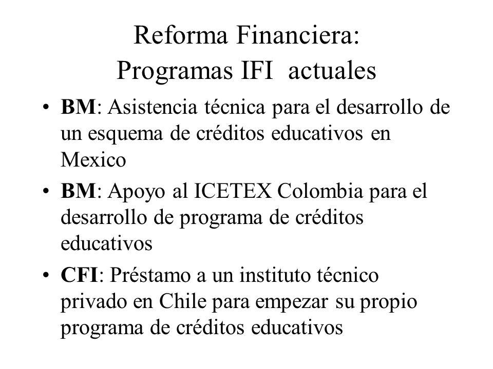 Reforma Financiera: Programas IFI actuales BM: Asistencia técnica para el desarrollo de un esquema de créditos educativos en Mexico BM: Apoyo al ICETE