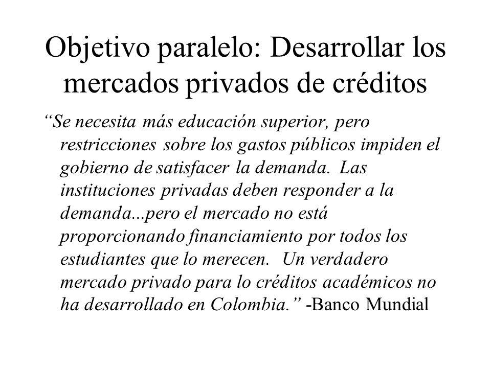 Objetivo paralelo: Desarrollar los mercados privados de créditos Se necesita más educación superior, pero restricciones sobre los gastos públicos impi