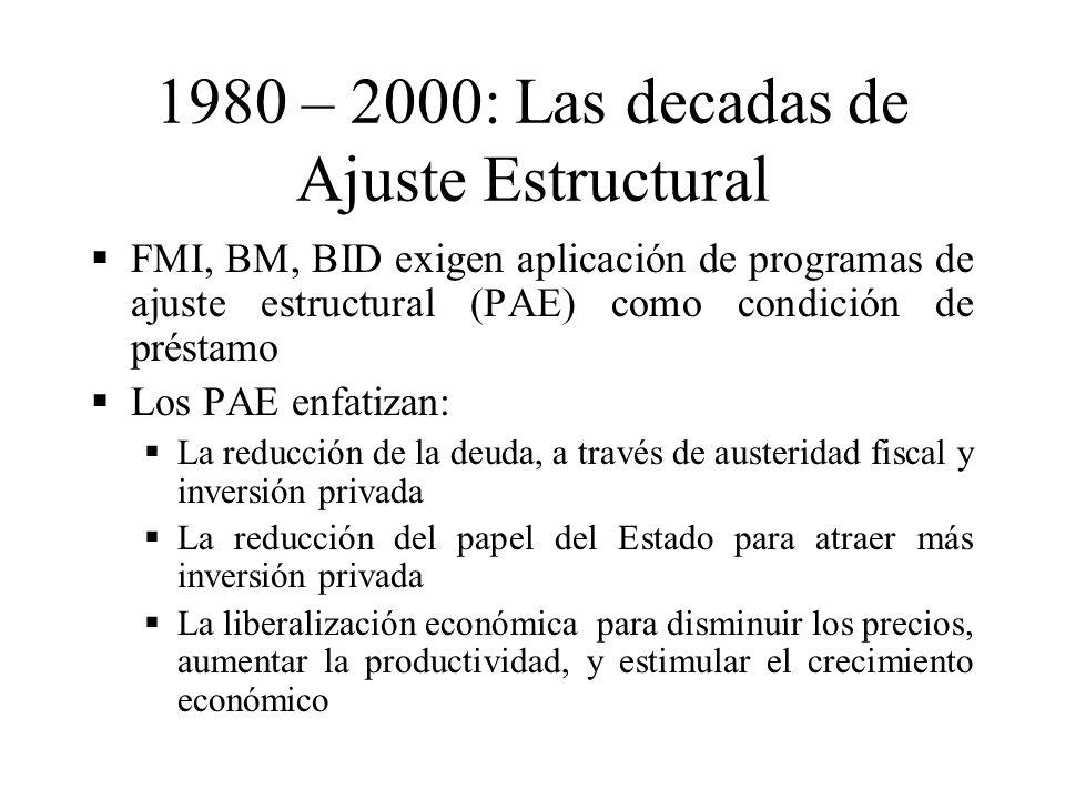 1980 – 2000: Las decadas de Ajuste Estructural FMI, BM, BID exigen aplicación de programas de ajuste estructural (PAE) como condición de préstamo Los