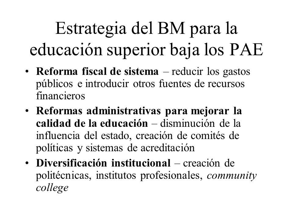 Estrategia del BM para la educación superior baja los PAE Reforma fiscal de sistema – reducir los gastos públicos e introducir otros fuentes de recurs