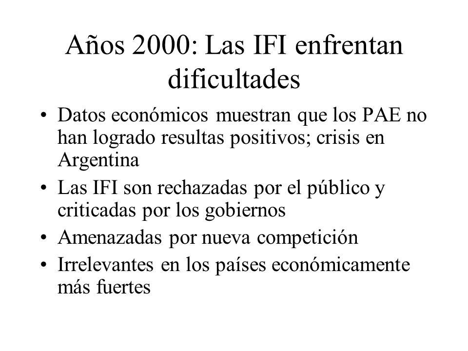 Años 2000: Las IFI enfrentan dificultades Datos económicos muestran que los PAE no han logrado resultas positivos; crisis en Argentina Las IFI son rec