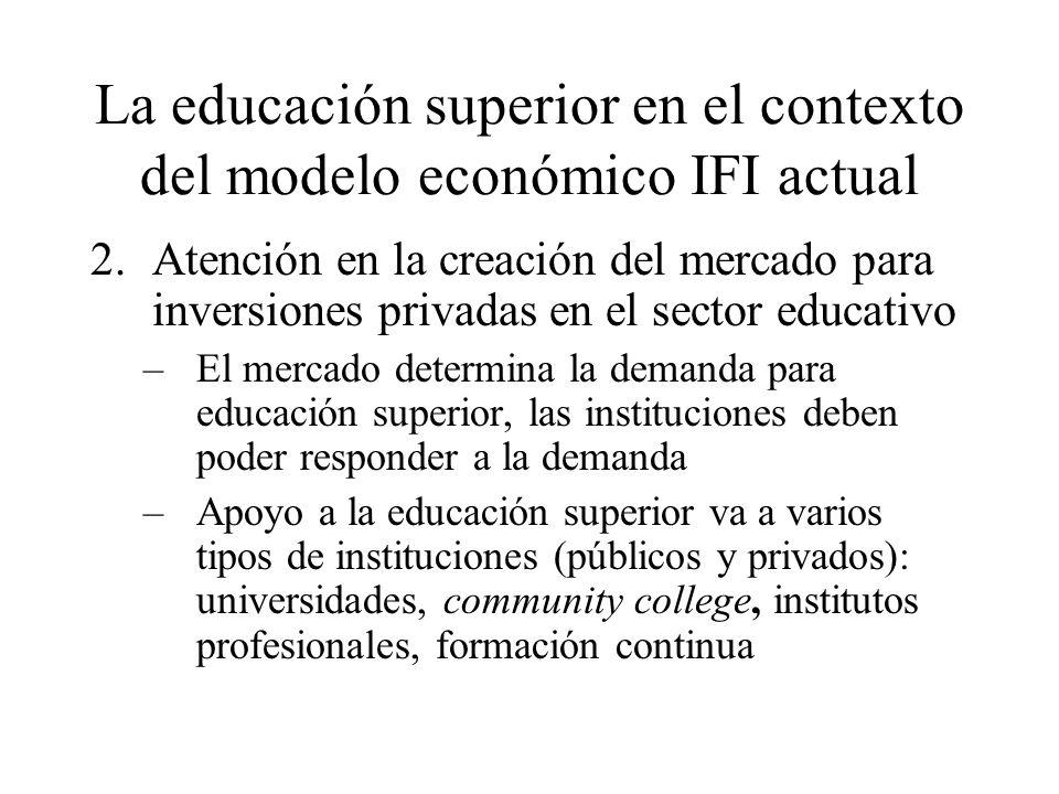 La educación superior en el contexto del modelo económico IFI actual 2.Atención en la creación del mercado para inversiones privadas en el sector educ