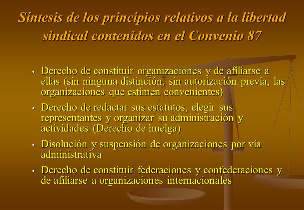 Síntesis de los principios relativos a la libertad sindical contenidos en el Convenio 87 Derecho de constituir organizaciones y de afiliarse a ellas (