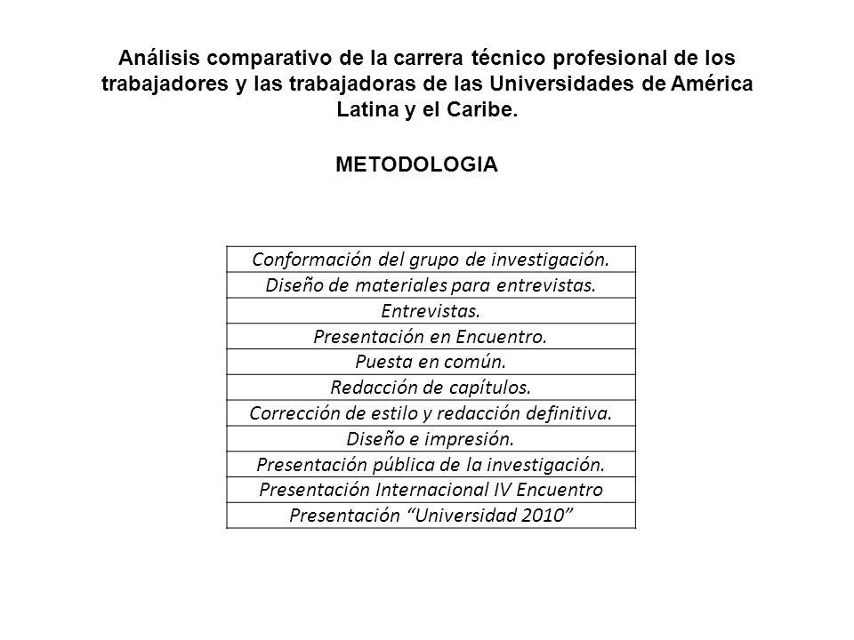 Análisis comparativo de la carrera técnico profesional de los trabajadores y las trabajadoras de las Universidades de América Latina y el Caribe. Conf