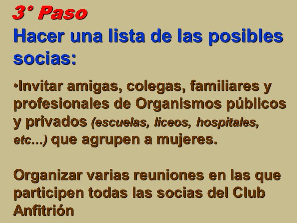 3° Paso Hacer una lista de las posibles socias: Invitar amigas, colegas, familiares y profesionales de Organismos públicos y privados (escuelas, liceo
