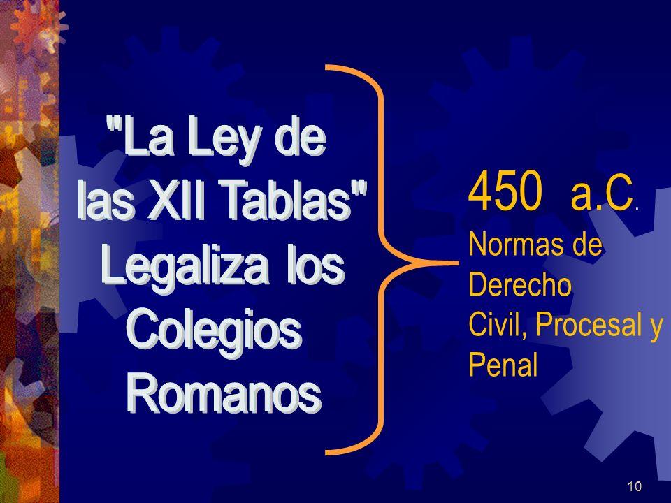 450 a.C. Normas de Derecho Civil, Procesal y Penal 10
