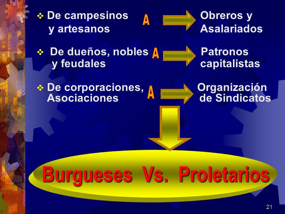 De campesinos Obreros y y artesanos Asalariados De dueños, nobles Patronos y feudales capitalistas De corporaciones, Organización Asociaciones de Sind