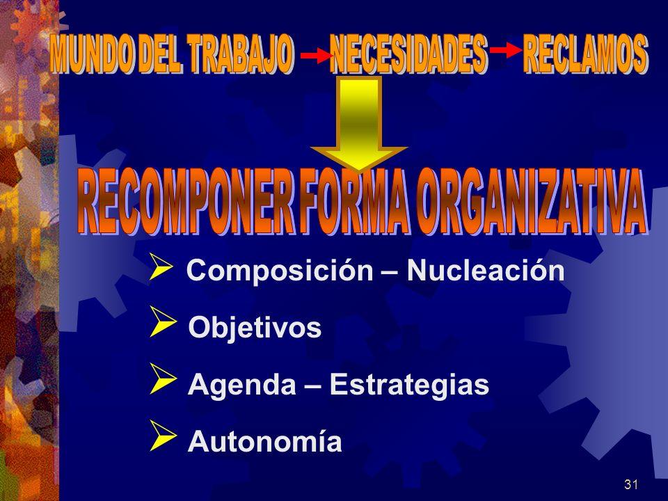 Composición – Nucleación Objetivos Agenda – Estrategias Autonomía 31