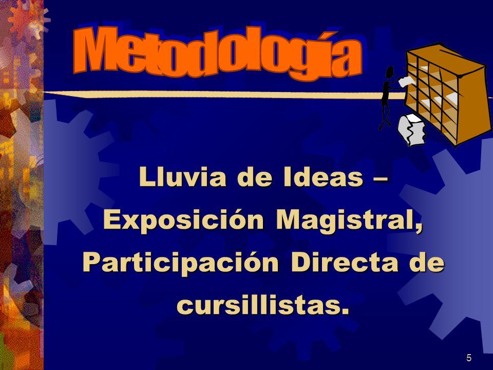 Lluvia de Ideas – Exposición Magistral, Participación Directa de cursillistas. 5