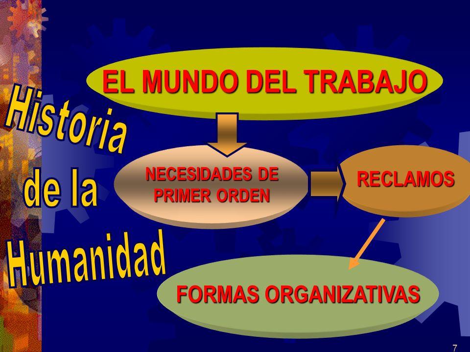 EL MUNDO DEL TRABAJO NECESIDADES DE PRIMER ORDEN RECLAMOS FORMAS ORGANIZATIVAS 7