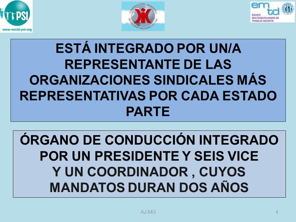 NACIONES UNIDAS ONU SIDA OMC ONU MUJERESOMS BM ONU EDUCACIÓNFMI ONU NIÑEZ ONU MEDIO AMBIENTE ONU ALIMENTACIÓN PNUD OIT 25AJ-MG
